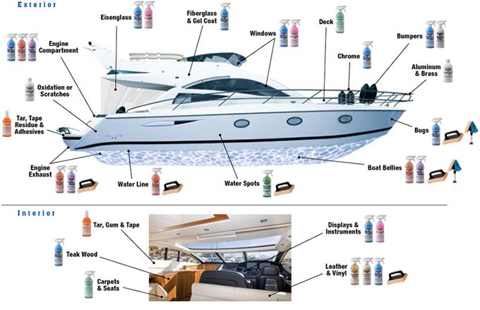 Maintenance Tips For Boating Season